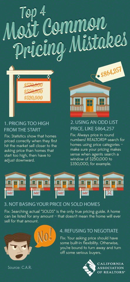 home pricing mistakes