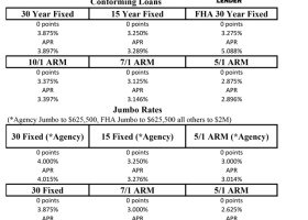 Current Interest Rates – As of November 14, 2014